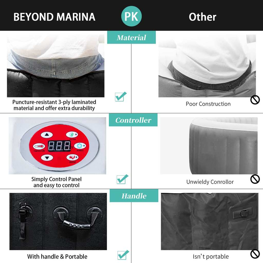 beyond marina inflatable hot tub benefits